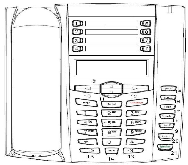 Aastra 6731i phone