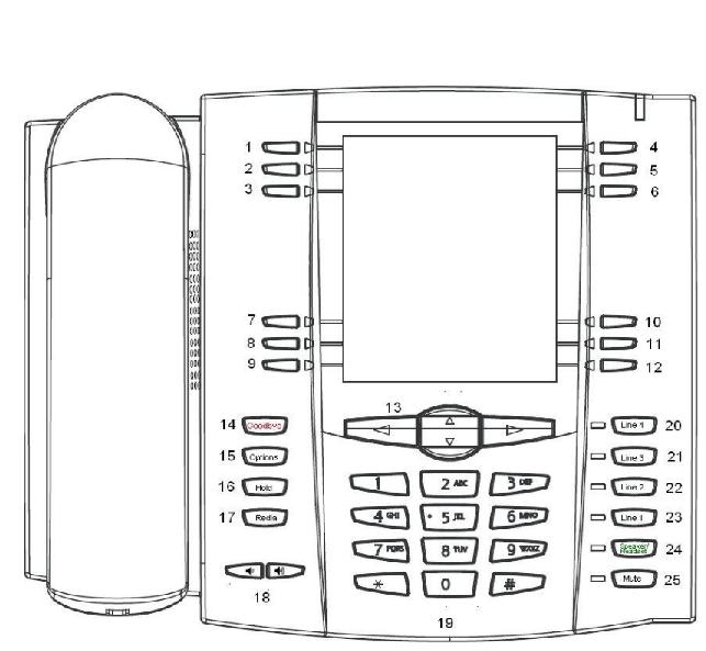 Aastra 6757i phone