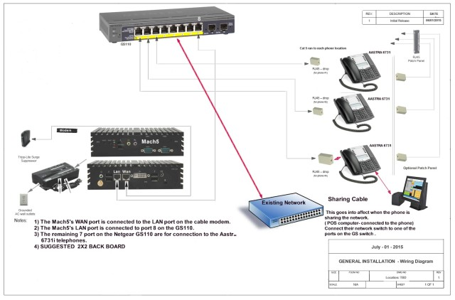 [SCHEMATICS_48YU]  GENERAL INSTALLATION WIRING DIAGRAM | | 7 Port Wiring Diagram |  | Crosswind VoIP Support