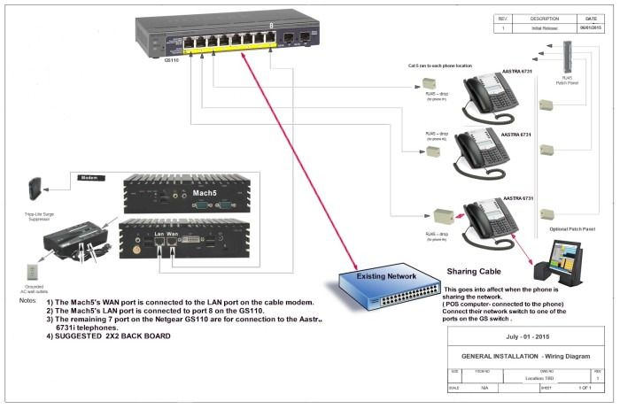 GENERAL INSTALL WIRING DIAGRAM