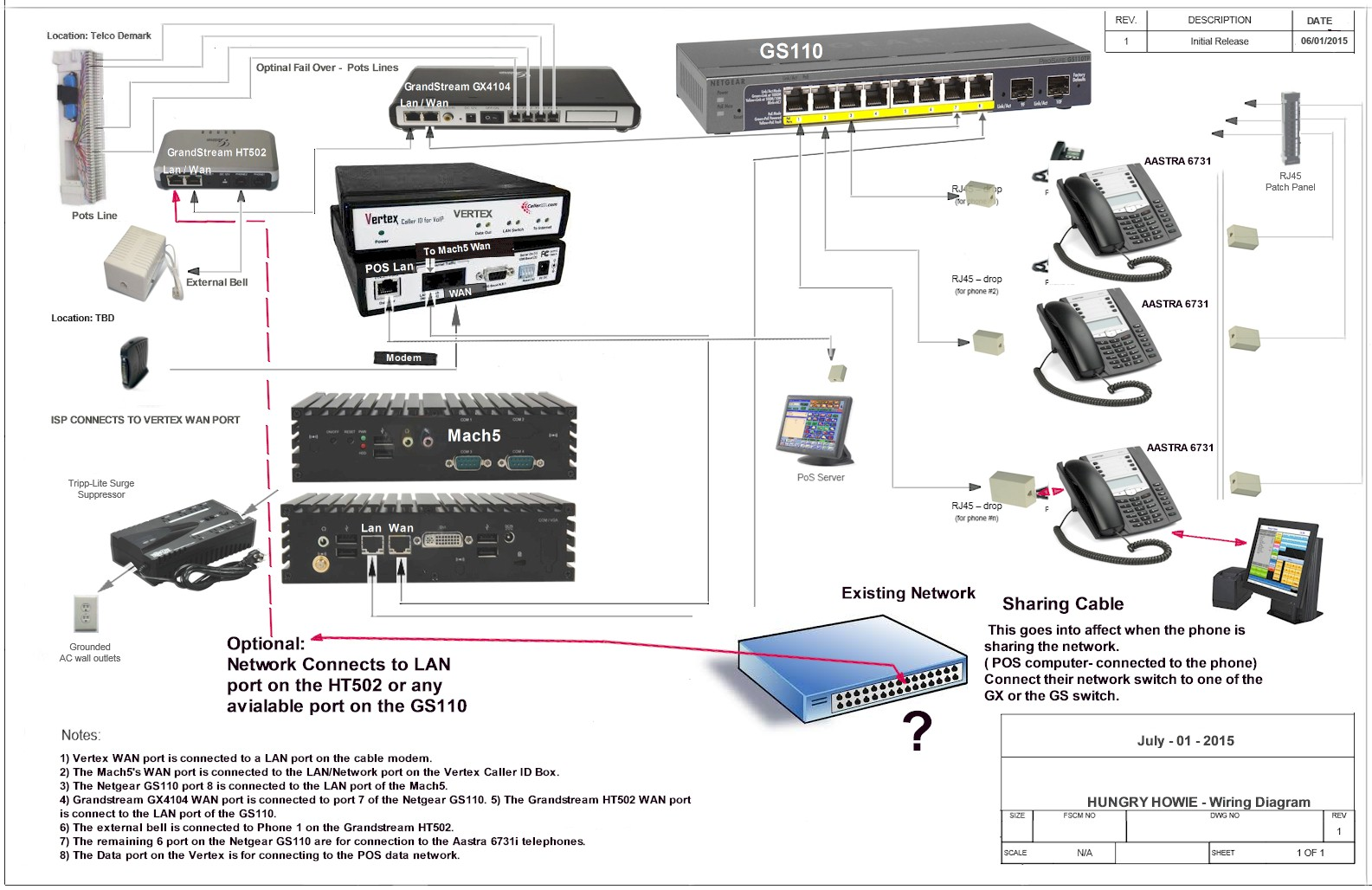 Wan Wiring Diagram Schematics Diagrams Internet Box Hungry Howie Rh Crosswindsupport Com Local Area Network